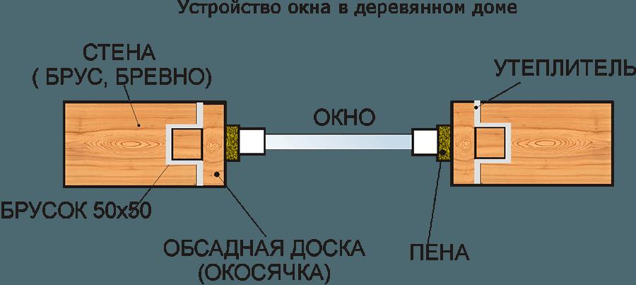 okosyachka5
